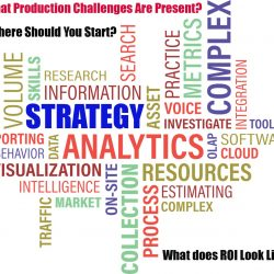 4 Questions to Answer Before Implementing an Analytics Strategy.