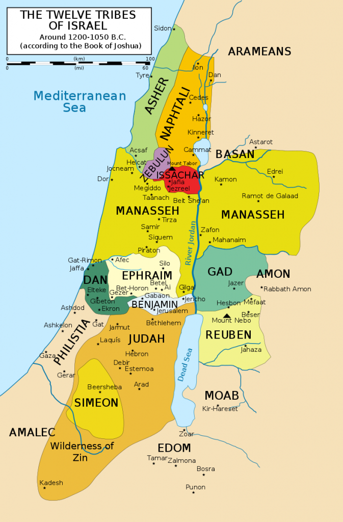 12 Tribes of Israel.