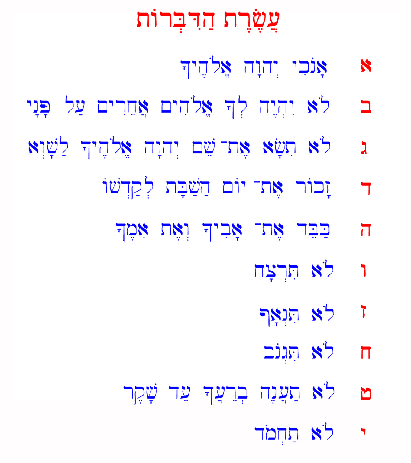 The alphabet of the Hebrew Scripture.