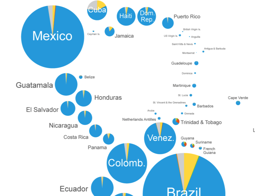 Which is the least Christian country in the Americas? The answer may surprise you (Image: Carrie Osgood/The World Economic Forum COVID Action Platform)